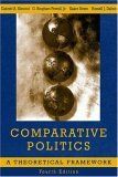 Comparative Politics: A Theoretical Framework
