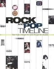 Rock and Pop Timeline: How Music Changed the World Through Five Decades