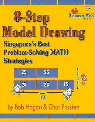8-Step Model Drawing: Singapore's Best Problem-Solving Math Strategies