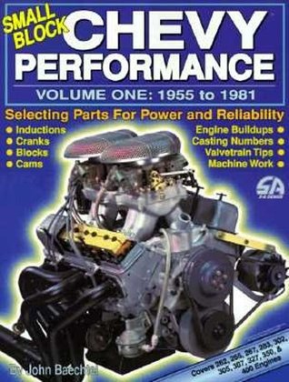 Small Block Chevy Performance, 1955-81