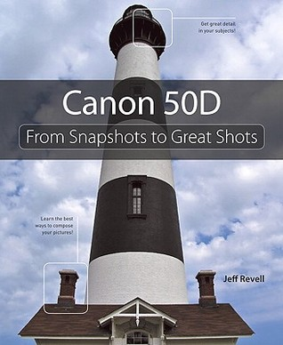 Shoot Like a Pro with Your Canon 50D: Simple Steps to Great Photos