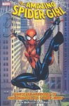 The Amazing Spider-Girl, Volume 1: Whatever Happened to the Daughter of Spider-Man