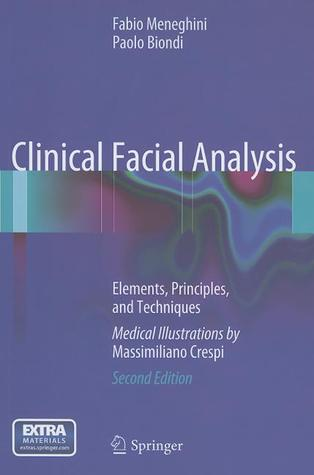 Clinical Facial Analysis: Elements, Principles, and Techniques