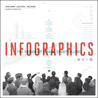 Infographics by Jason Lankow — Reviews, Discussion, Bookclubs, Lists