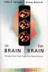 Left Brain, Right Brain: Perspectives from Cognitive Neuroscience