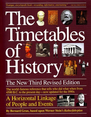 The Timetables of History by Bernard Grun