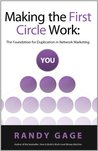 Making the First Circle Work: The Foundation for Duplication in Network Marketing