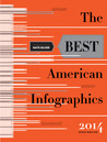 The Best American Infographics 2014