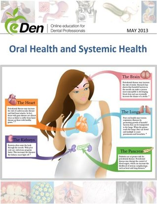 Oral Health and Systemic Health