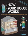 How Your House Wo...