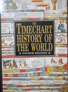 The Timechart History of the World Fourth Edition