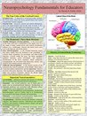 Neuropsychology Fundamentals for Educators