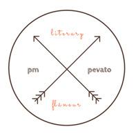 P.M. Pevato