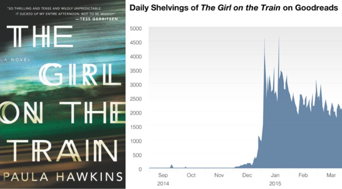 """How """"The Girl on the Train"""" Became a Runaway Success"""