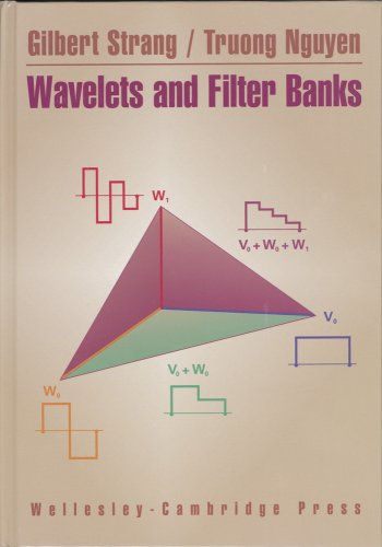 Wavelets and Filter Banks