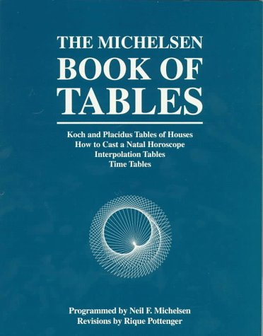 The Michelsen Book of Tables: Koch and Placidus Tables of Houses: How to Cast a Natal Horoscope, Interpolation Tables, Time Tables 978-0935127607 PDF ePub por Neil F. Michelsen