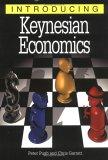 Introducing Keynesian Economics