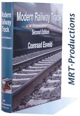 Modern Railway Track
