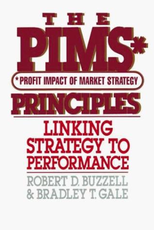 Pims Principles