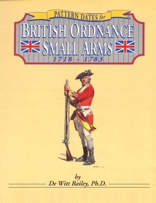 Pattern Dates for British Ordnance Small Arms