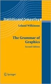 The Grammar of Graphics by Leland Wilkinson