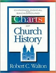 Chronological and Background Charts of Church History by Robert C. Walton