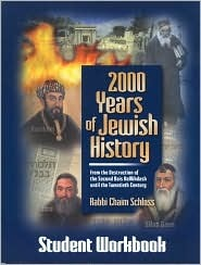 2000 Years of Jewish History: From the Destruction of the Second Bais Hamikdash Until the Twentieth Century por Chaim Schloss 978-1583302149 DJVU FB2 EPUB