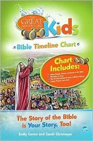 The Great Adventure Kids Bible Timeline Chart