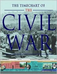 The Timechart History of the Civil War