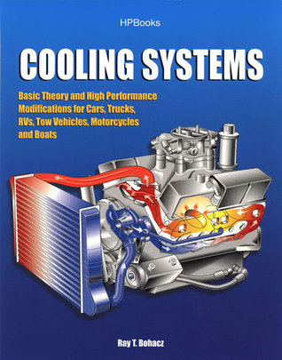 engine cooling systems hp1425 cooling system theory, design andEngine Cooling Design #11