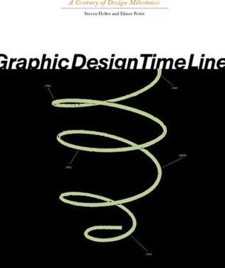 Graphic Design Time Line: A Century of Design Milestones