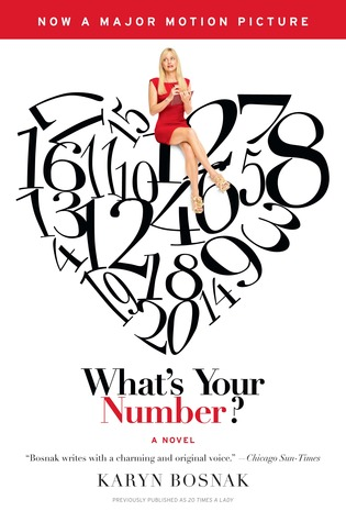 What's Your Number? by Karyn Bosnak