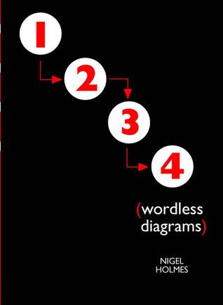 Wordless Diagrams by Nigel Holmes