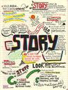 Story by Robert McKee