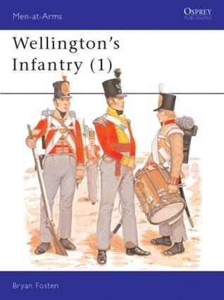 Wellington's Infantry (1)