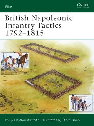 British Napoleonic Infantry Tactics 1792–1815