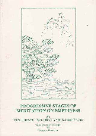 Progressive Stages of Meditation on Emptiness Descargar Manual bd