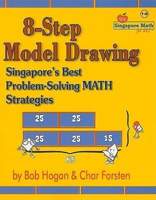 8-Step Model Drawing: Singapore's Best Problem-Solving Math Strategies