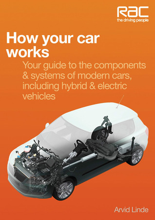 How Your Car Works: Your Guide to the Components & Systems of Modern ...