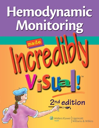 Hemodynamic Monitoring Made Incredibly Visual! by Lippincott ...