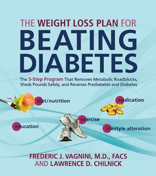 The Weight Loss Plan for Beating Diabetes by Frederic J. Vagnini