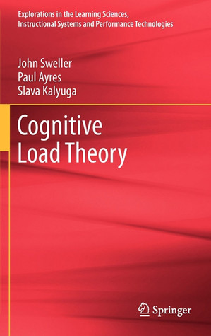 cognitive load theory and the format of instruction