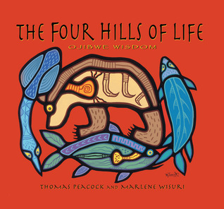 Image result for the four hills of life