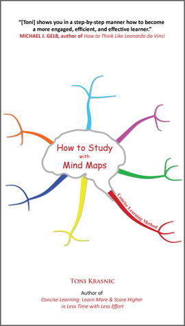 How To Study With Mind Maps The Concise Learning Method For