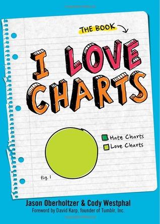 I Love Charts by Jason Oberholtzer