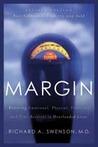 Margin: Restoring...