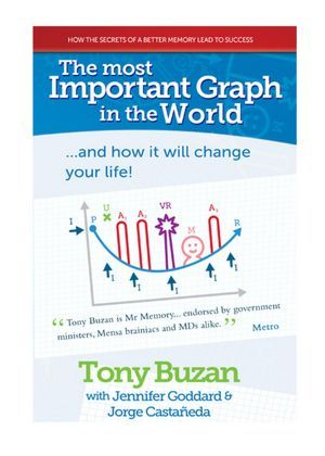Tony Buzan, Jennifer Goddard , Jorge G. Castañeda: The Most Important Graph in the World … and How it Will Change Your Life!