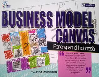 Business Model Canvas, Penerapan di Indonesia