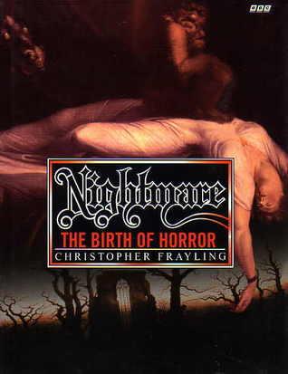 Nightmare: The Birth Of Horror