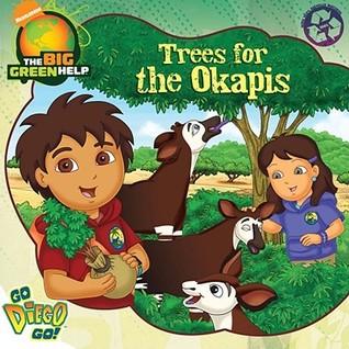 Trees for the Okapis